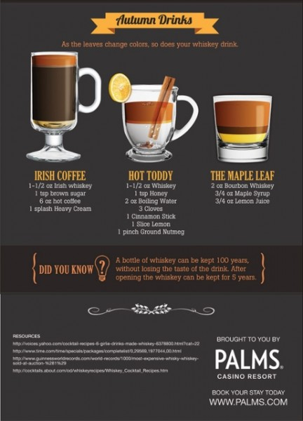 The Palms Whats Your Whiskey Autumn Drinks (461x640)