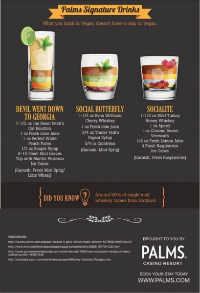 The Palms Whats Your Whiskey Palms Signature Drinks (437x640)