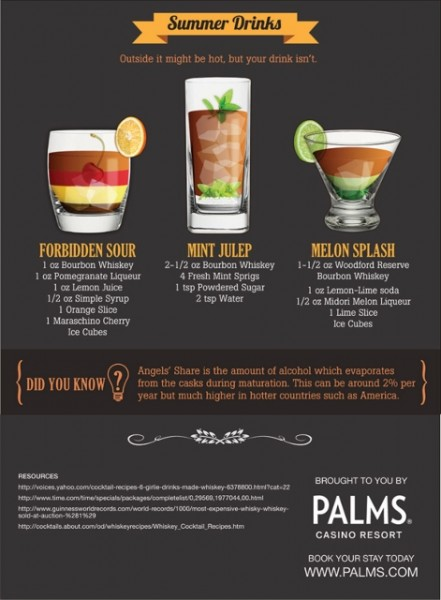 The Palms Whats Your Whiskey Summer Drinks (471x640)