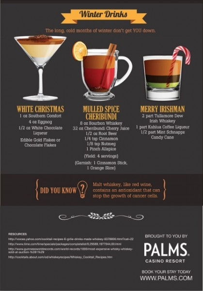 The Palms Whats Your Whiskey Winter Drinks (447x640)