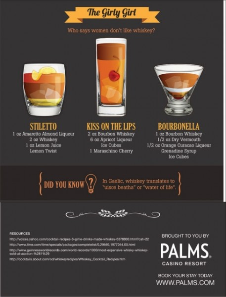 The Palms Whats Your Whiskey the girly girl (488x640)