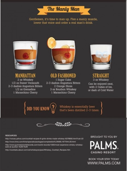 The Palms Whats Your Whiskey the manly man (476x640)