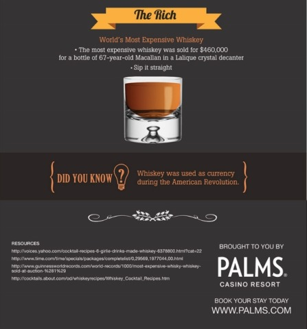 The.Palms.Whats.Your.Whiskey.The.Rich.Recipe.596x640